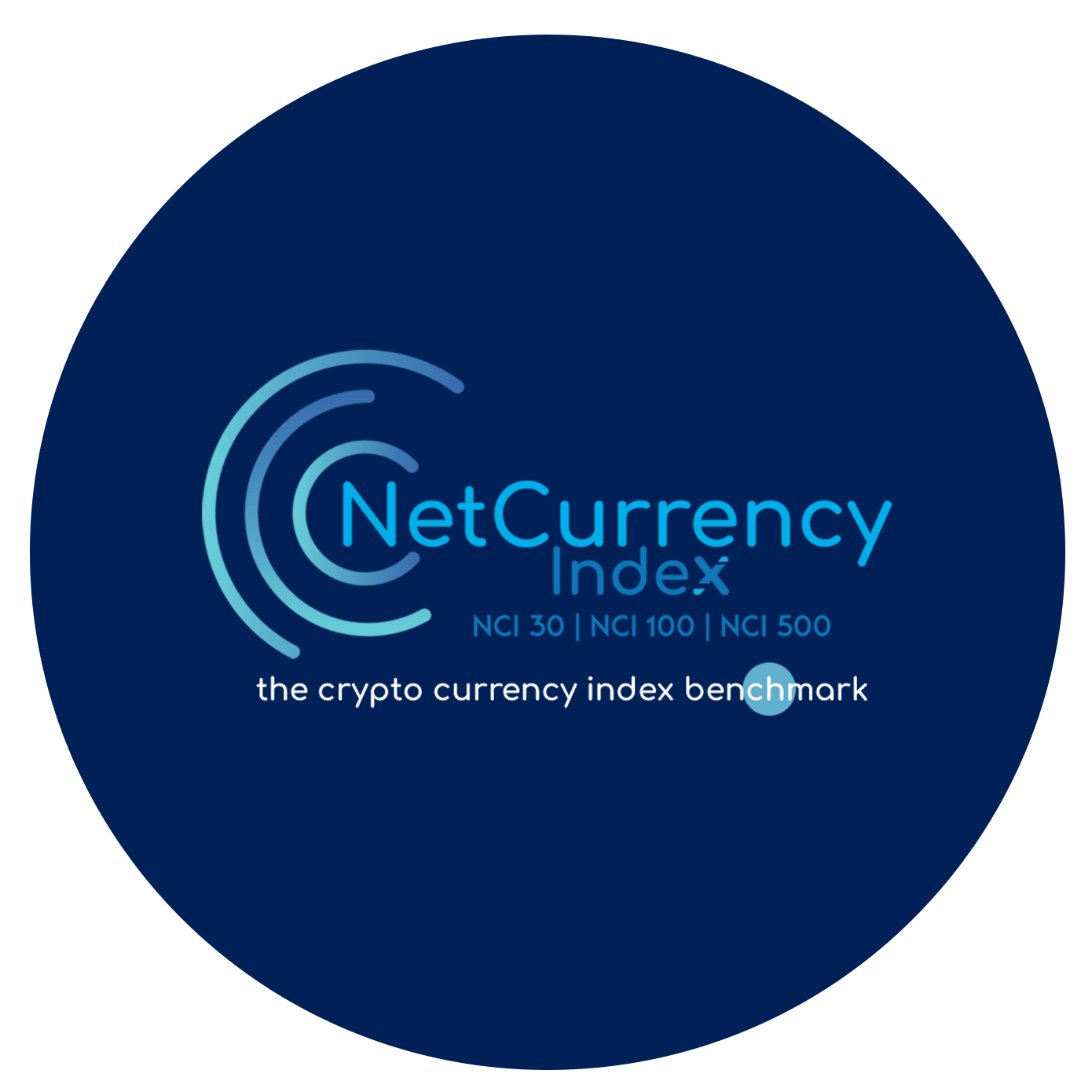 Net Currency Index